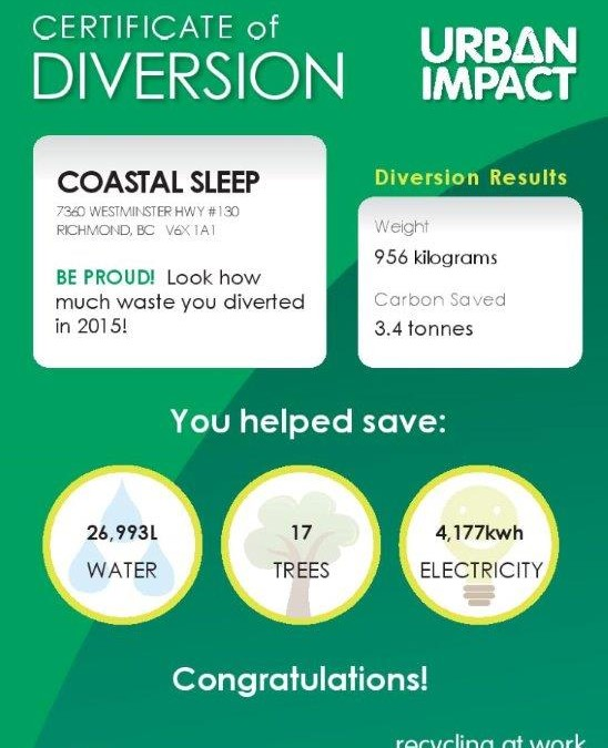 Coastal is going Green!